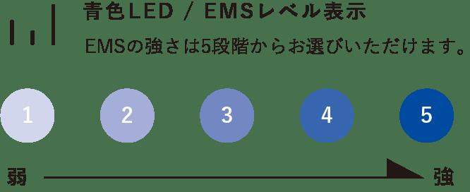 青色LED / EMSレベル表示