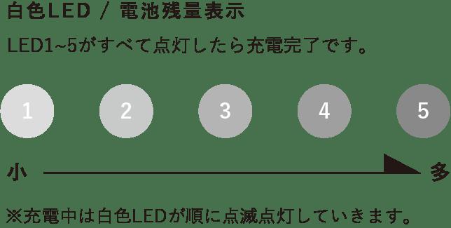 白色LED / 電池残量表示